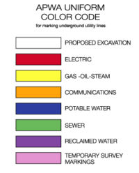 colorCodes-200x300