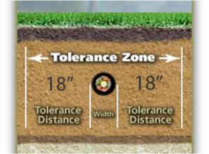 toleranze zone